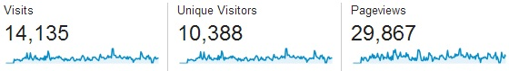 webvisits20130929