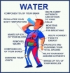 Hydration & Heat Illness