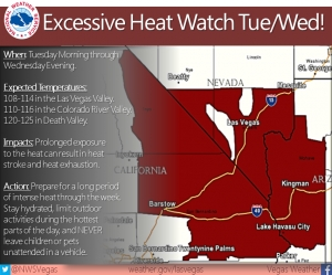 Excessive Heat Watch Issued for July 1st Through the 2nd - Stay Hydrated!
