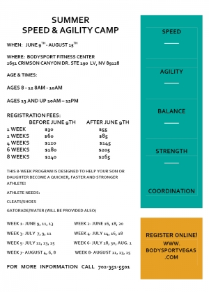 Summer Speed & Agility Camp
